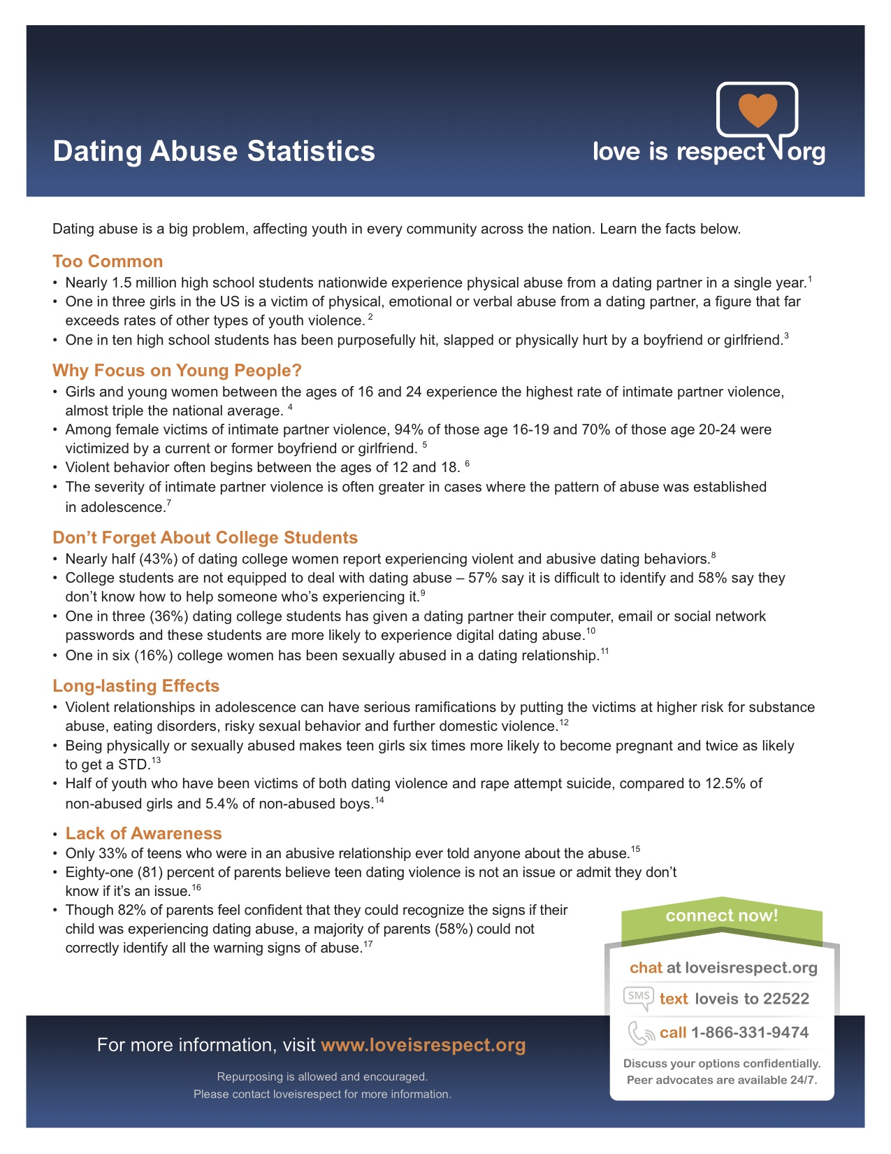 Dating_Abuse_Statistics copy